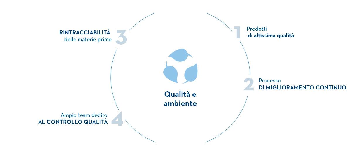 banner-sostenibilidad-it-reducido